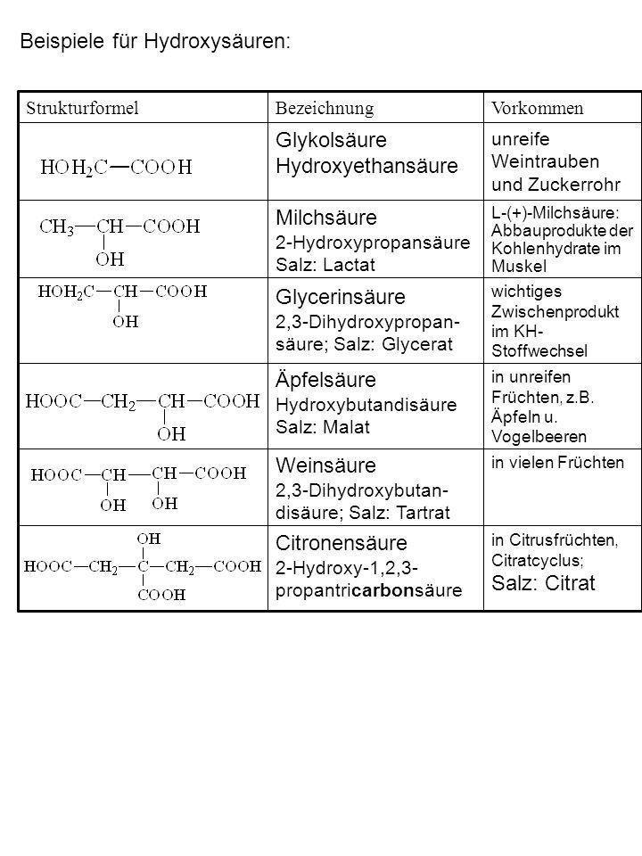 Beispiele für Hydroxysäuren: