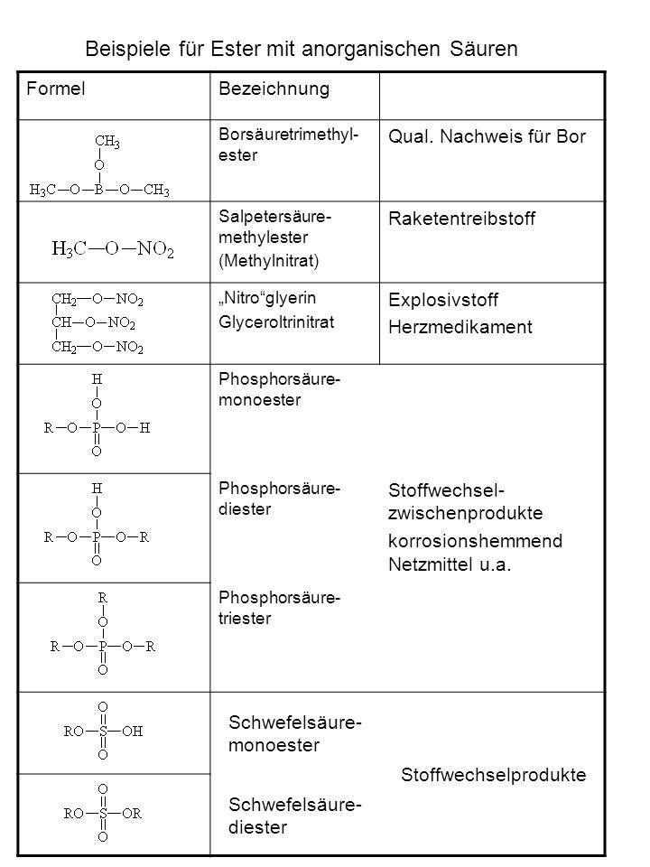 Beispiele für Ester mit anorganischen Säuren