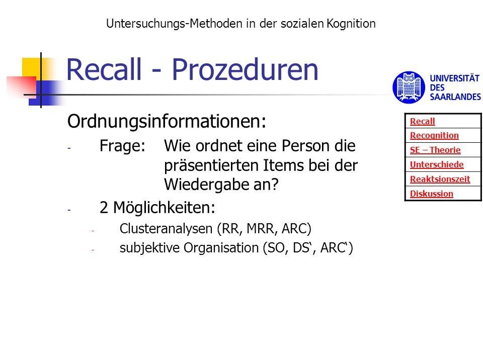 Recall - Prozeduren Ordnungsinformationen: