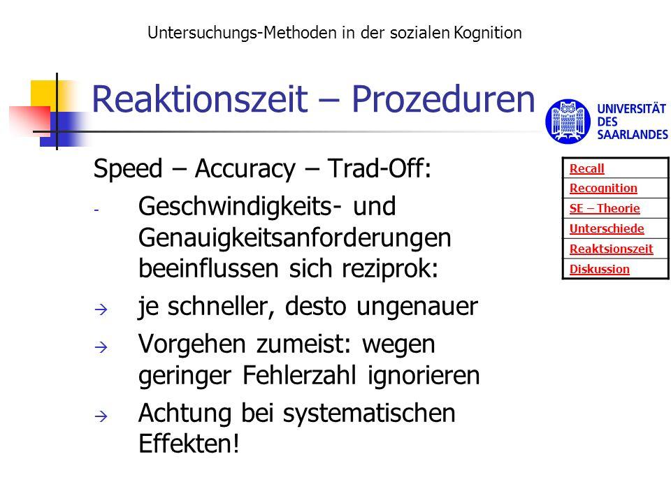 Reaktionszeit – Prozeduren