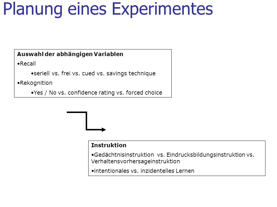 Planung eines Experimentes