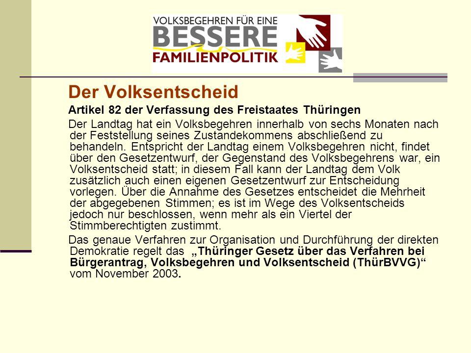 Der Volksentscheid Artikel 82 der Verfassung des Freistaates Thüringen.