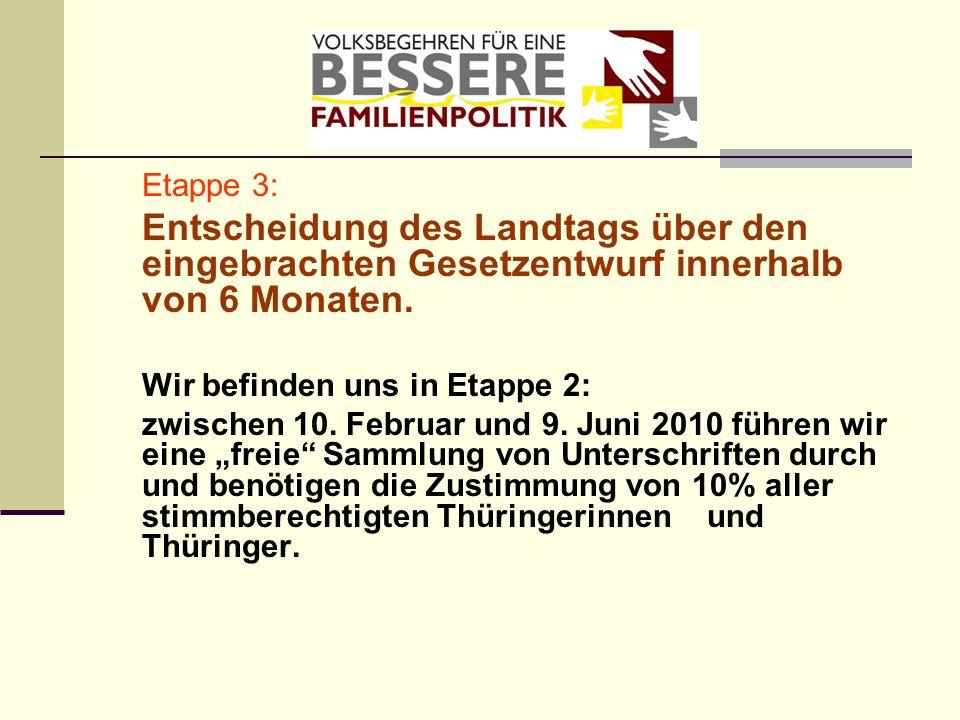 Etappe 3: Entscheidung des Landtags über den eingebrachten Gesetzentwurf innerhalb von 6 Monaten. Wir befinden uns in Etappe 2: