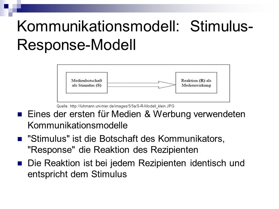Kommunikationsmodell: Stimulus-Response-Modell