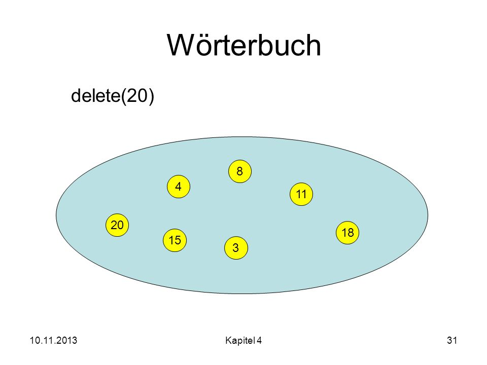 Wörterbuch delete(20) 8 4 11 20 18 15 3 25.03.2017 Kapitel 4
