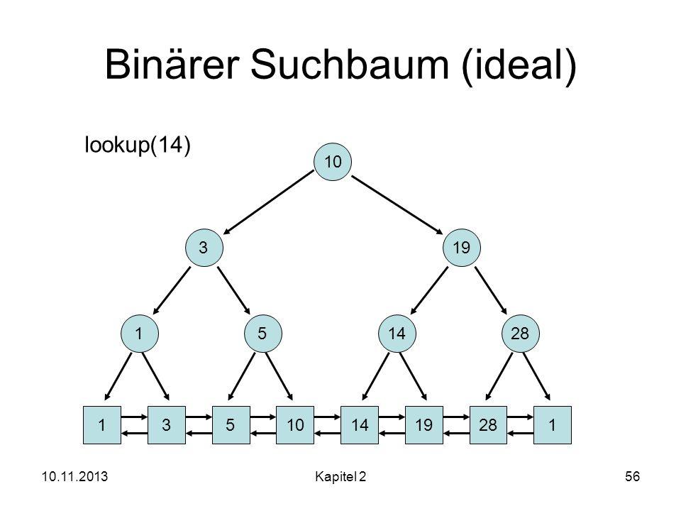 Binärer Suchbaum (ideal)