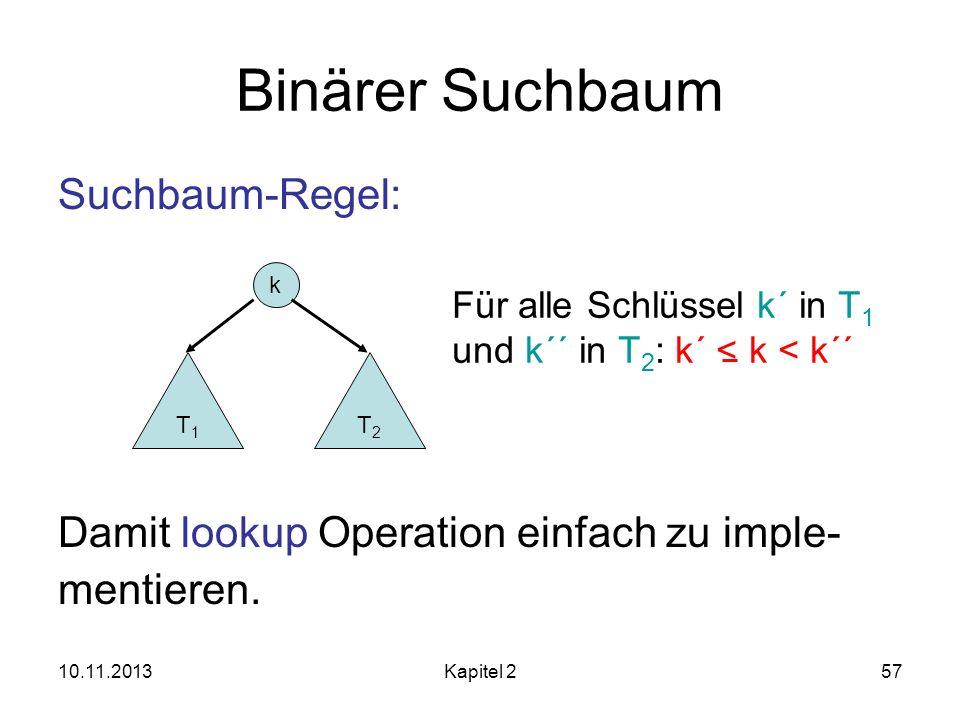 Binärer Suchbaum Suchbaum-Regel: