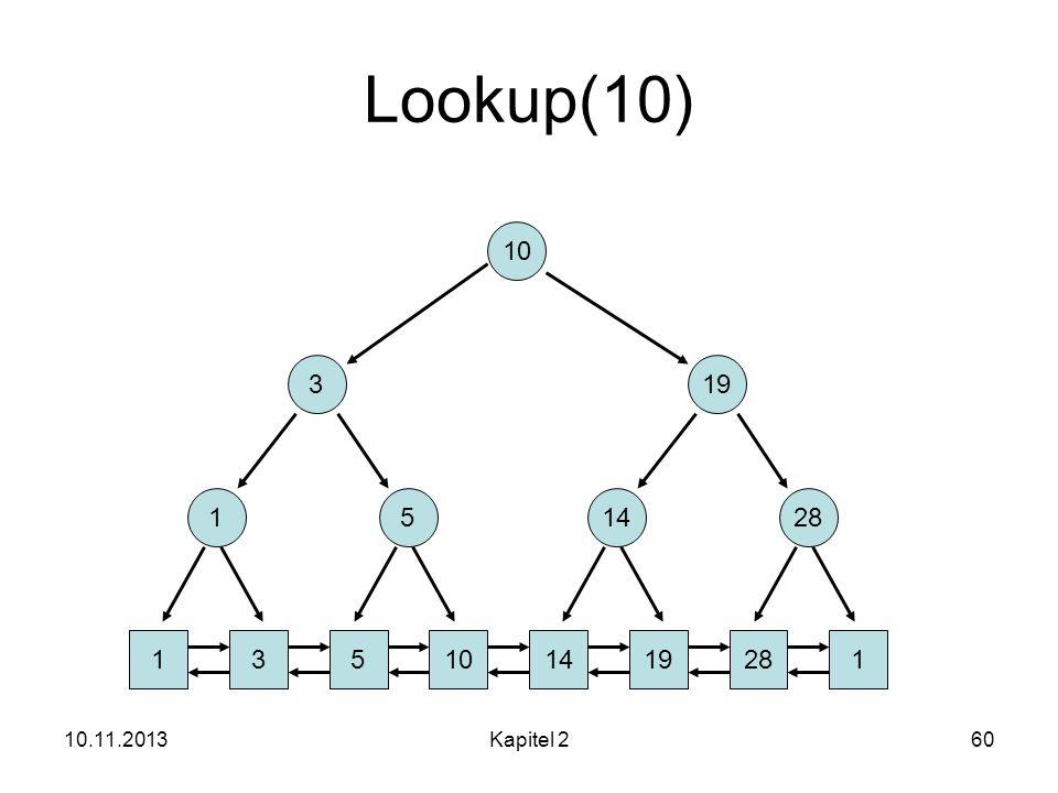 Lookup(10) 10 3 19 1 5 14 28 1 3 5 10 14 19 28 1 25.03.2017 Kapitel 2