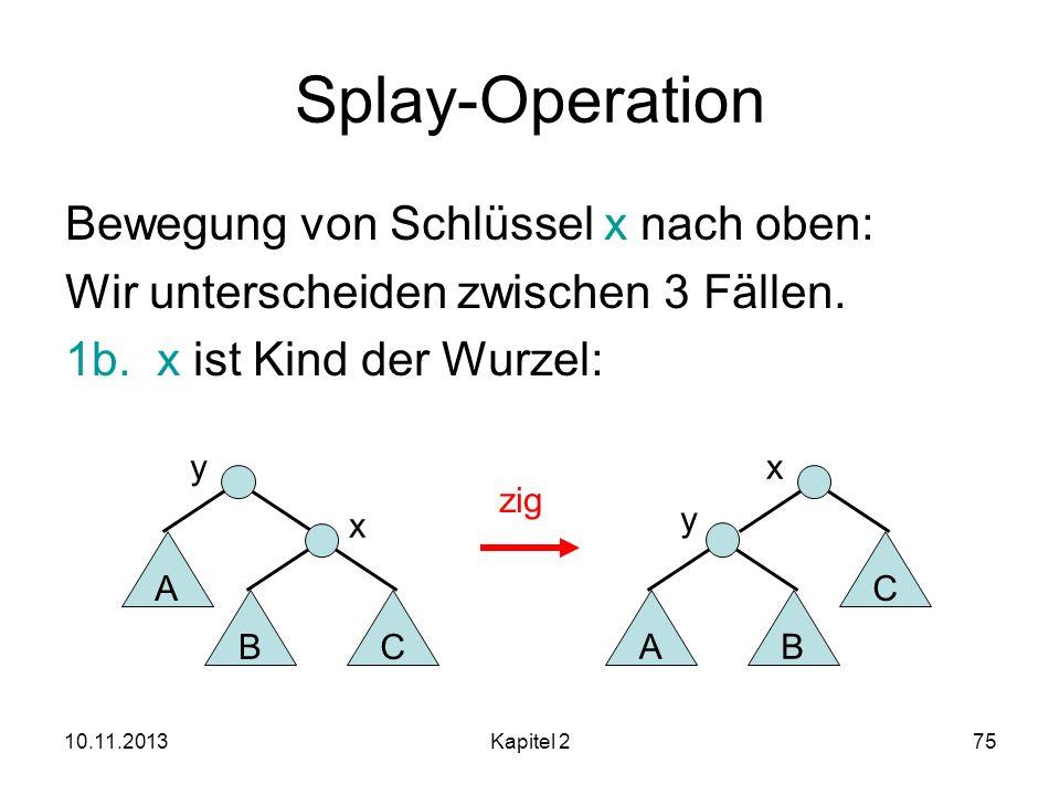 Splay-Operation Bewegung von Schlüssel x nach oben: