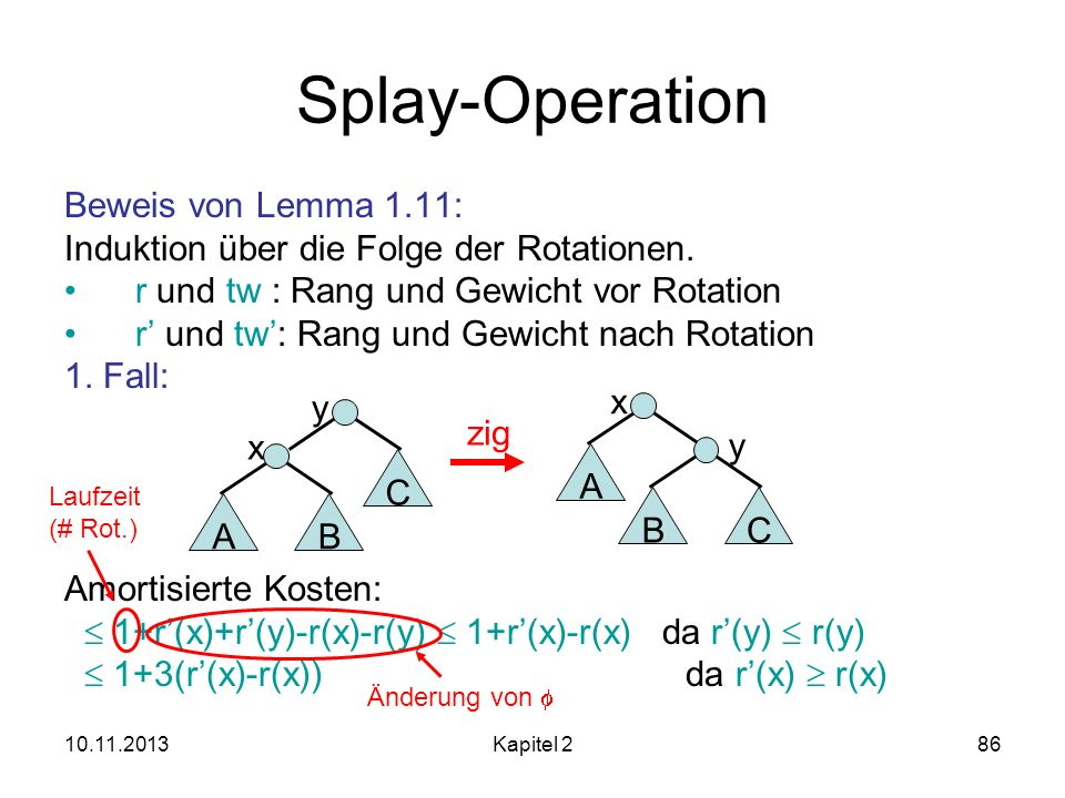 Splay-Operation Beweis von Lemma 1.11: