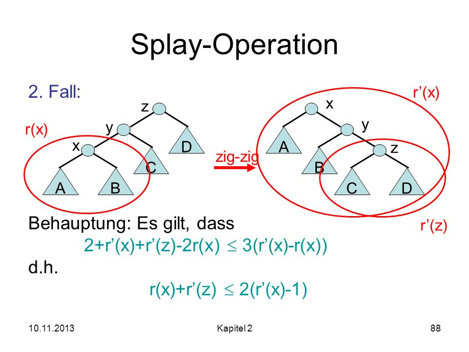 Splay-Operation 2. Fall: Behauptung: Es gilt, dass