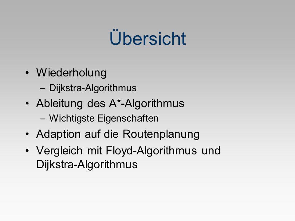 Übersicht Wiederholung Ableitung des A*-Algorithmus