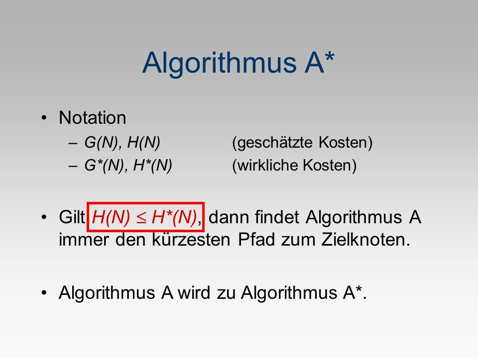 Algorithmus A* Notation