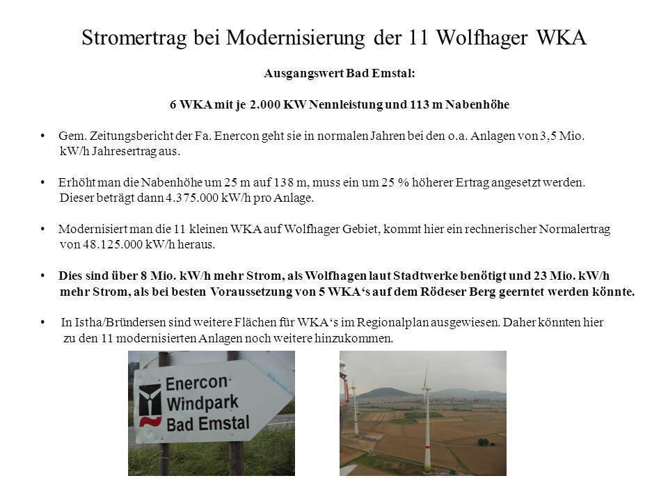 Stromertrag bei Modernisierung der 11 Wolfhager WKA