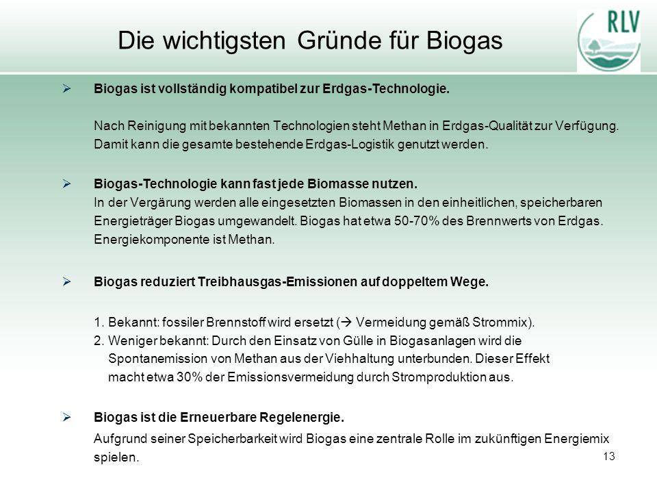 Die wichtigsten Gründe für Biogas