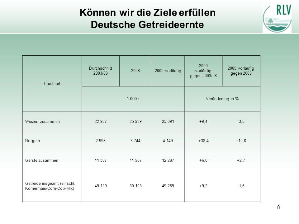 Können wir die Ziele erfüllen Deutsche Getreideernte