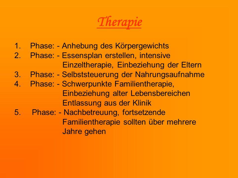 Therapie Phase: - Anhebung des Körpergewichts