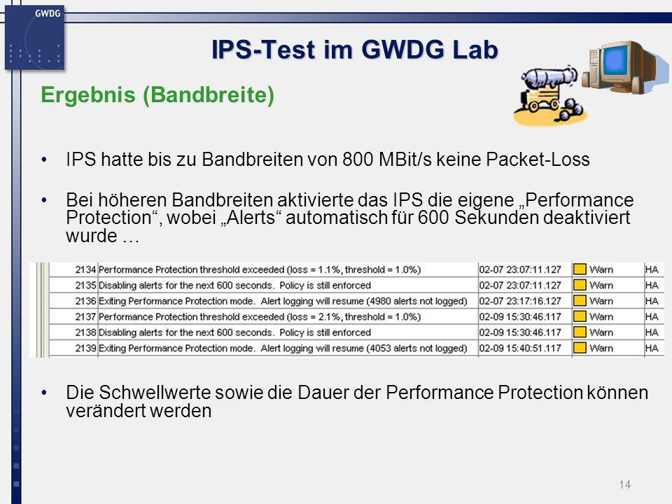 IPS-Test im GWDG Lab Ergebnis (Bandbreite)