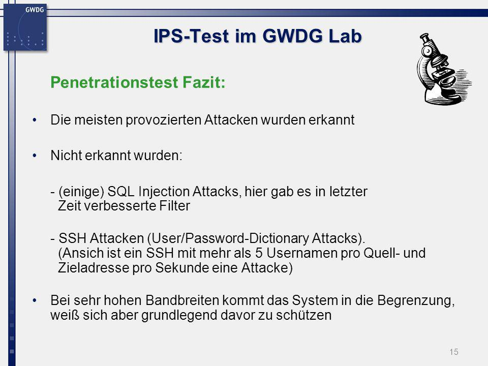 IPS-Test im GWDG Lab Penetrationstest Fazit: