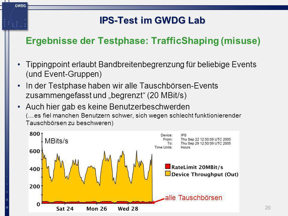 Ergebnisse der Testphase: TrafficShaping (misuse)