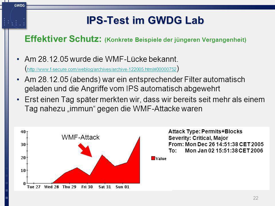 IPS-Test im GWDG Lab Effektiver Schutz: (Konkrete Beispiele der jüngeren Vergangenheit)