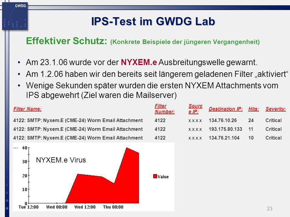 IPS-Test im GWDG LabEffektiver Schutz: (Konkrete Beispiele der jüngeren Vergangenheit) Am 23.1.06 wurde vor der NYXEM.e Ausbreitungswelle gewarnt.