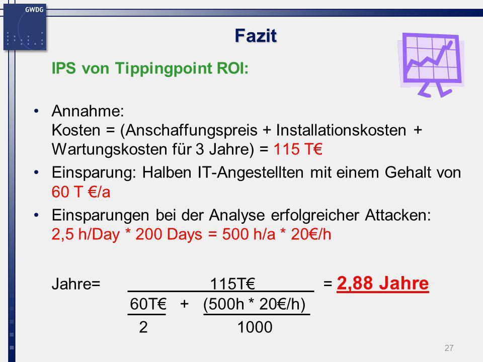 Fazit IPS von Tippingpoint ROI: