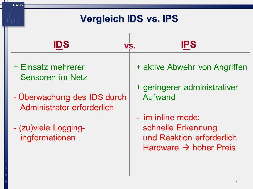Vergleich IDS vs. IPS IDS IPS vs.