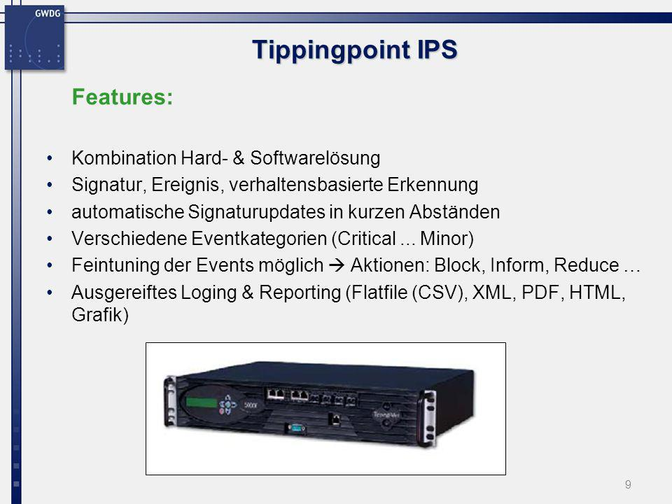 Tippingpoint IPS Features: Kombination Hard- & Softwarelösung