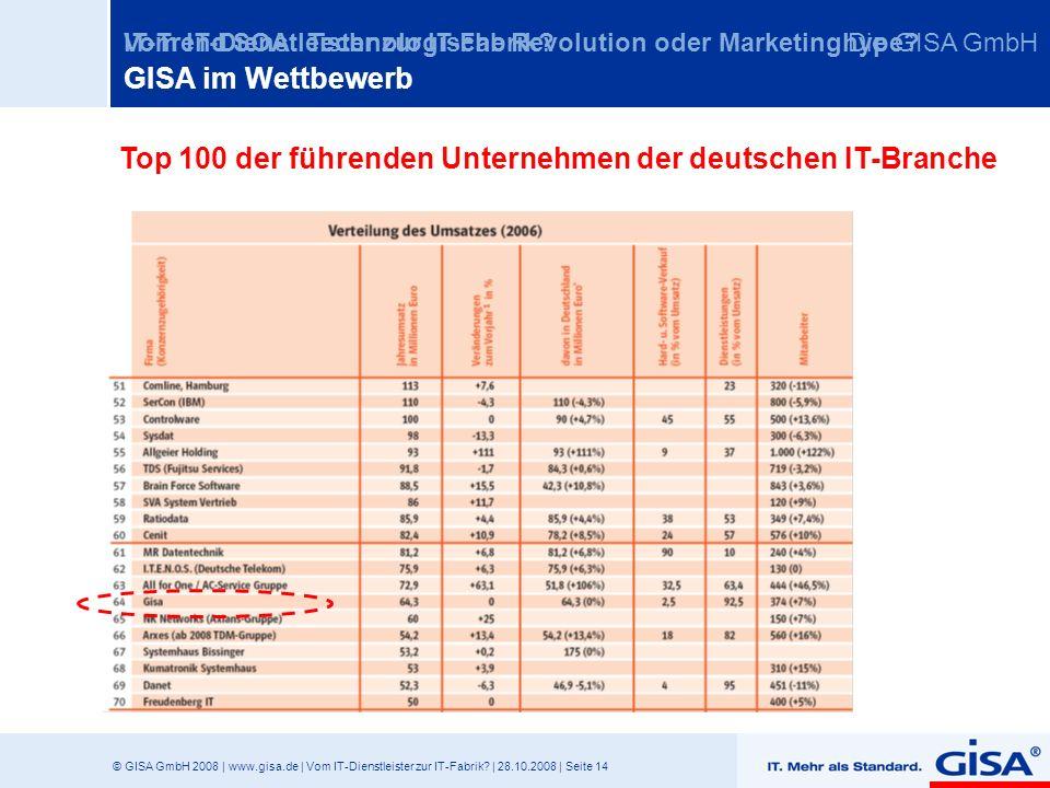 Top 100 der führenden Unternehmen der deutschen IT-Branche