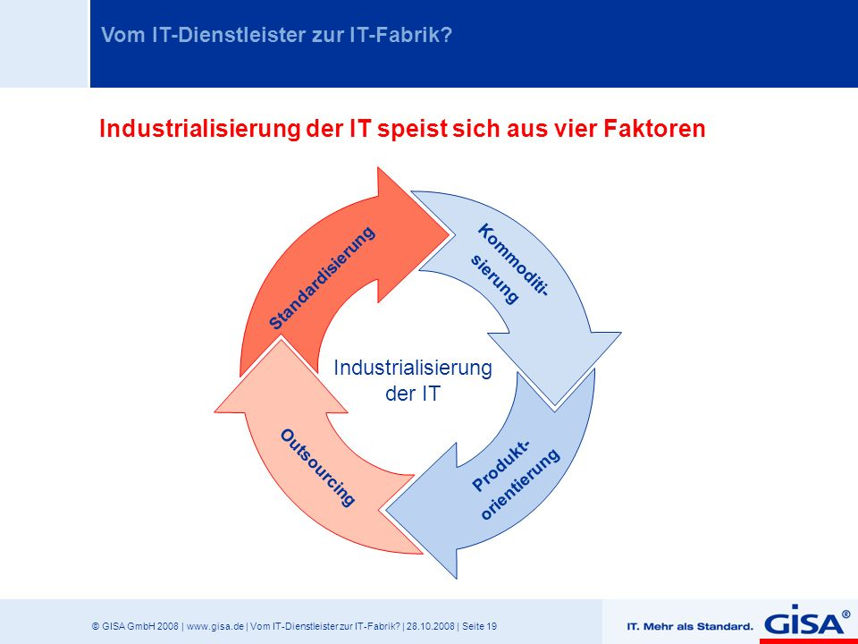 Industrialisierung der IT speist sich aus vier Faktoren