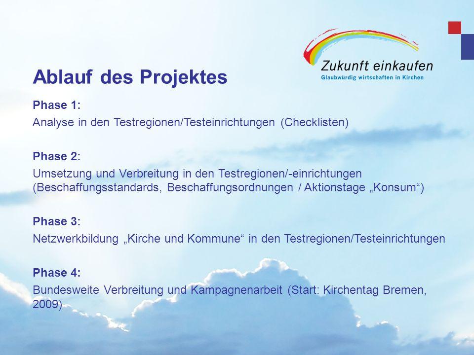 Ablauf des Projektes Phase 1: