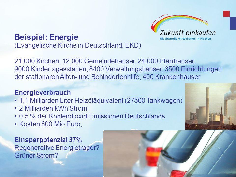 Beispiel: Energie (Evangelische Kirche in Deutschland, EKD)