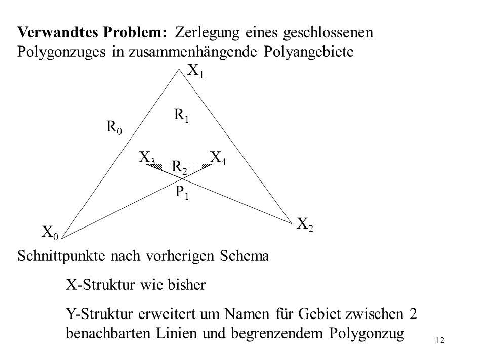 Verwandtes Problem: Zerlegung eines geschlossenen Polygonzuges in zusammenhängende Polyangebiete
