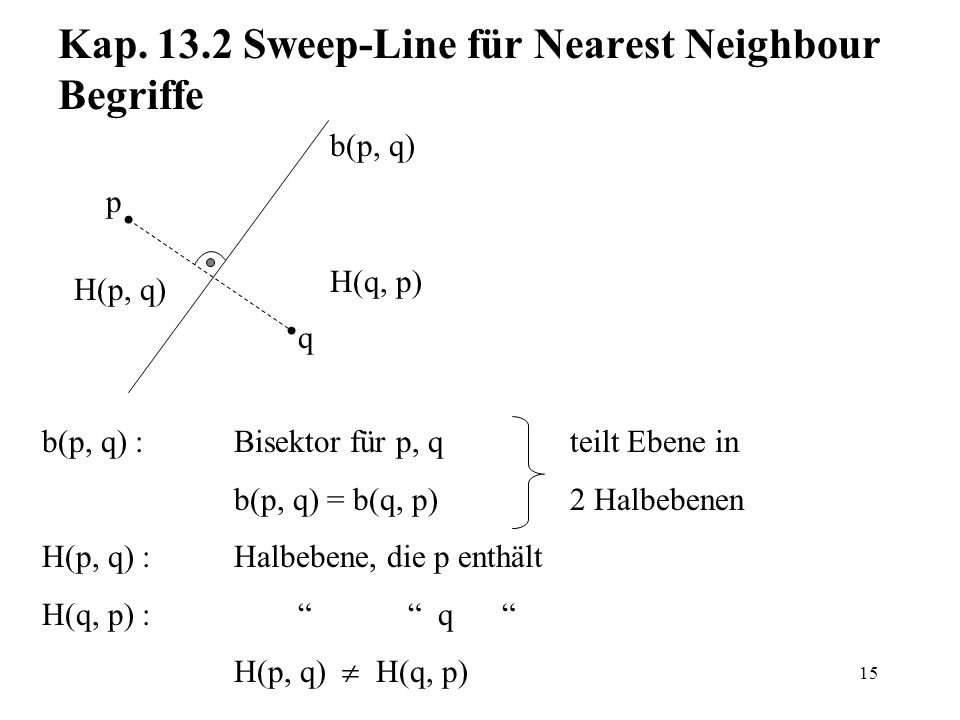 Kap. 13.2 Sweep-Line für Nearest Neighbour Begriffe