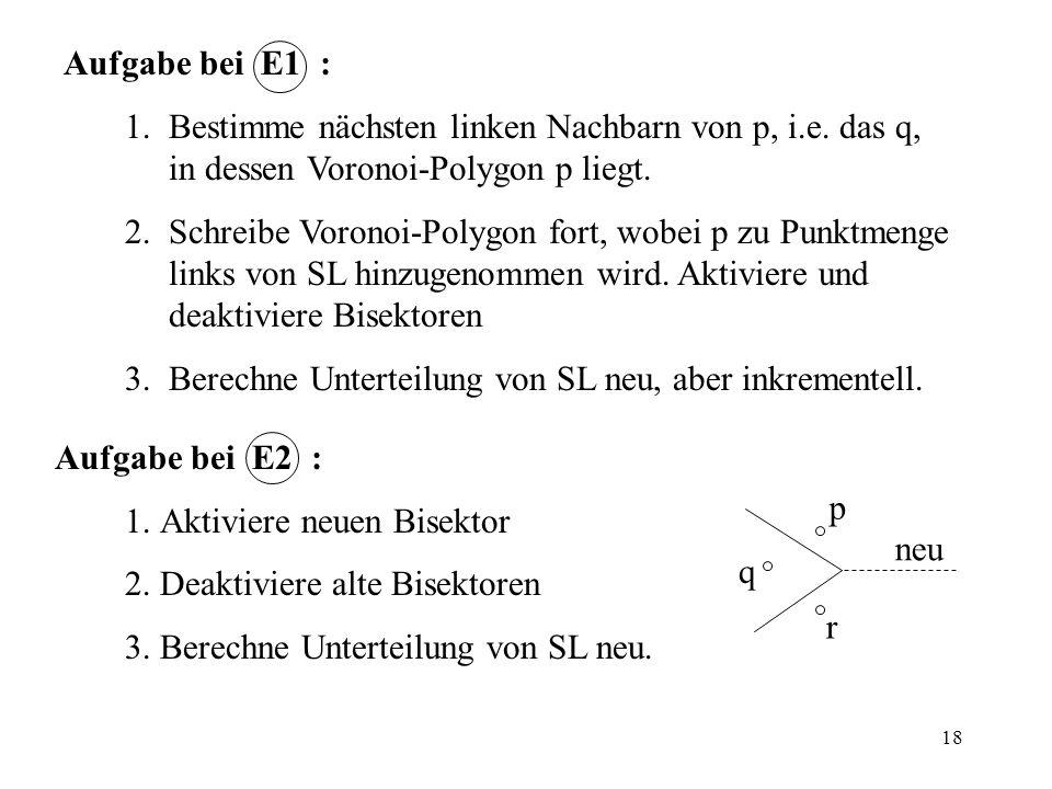 Aufgabe bei E1 : 1. Bestimme nächsten linken Nachbarn von p, i.e. das q, in dessen Voronoi-Polygon p liegt.