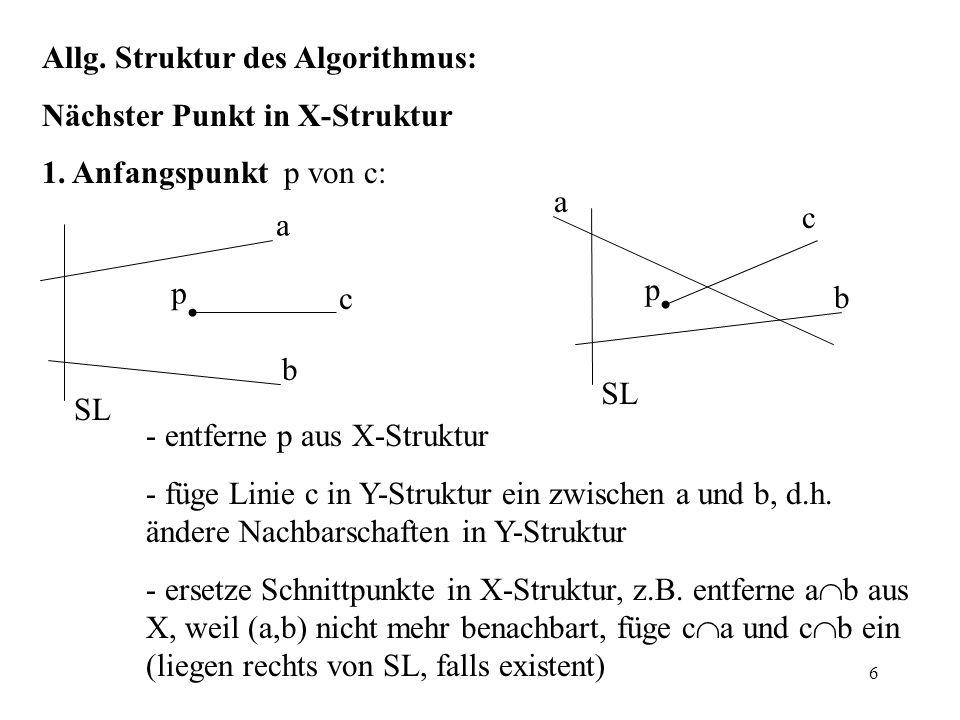 Allg. Struktur des Algorithmus: