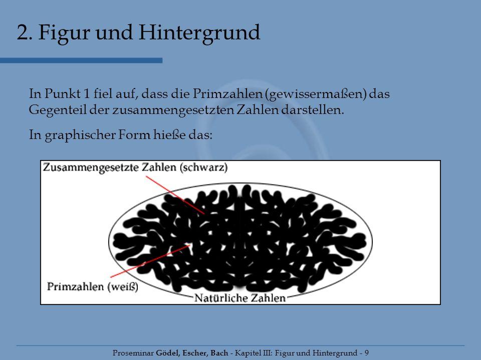2. Figur und Hintergrund In Punkt 1 fiel auf, dass die Primzahlen (gewissermaßen) das Gegenteil der zusammengesetzten Zahlen darstellen.