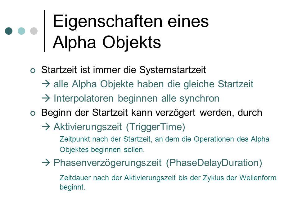 Eigenschaften eines Alpha Objekts