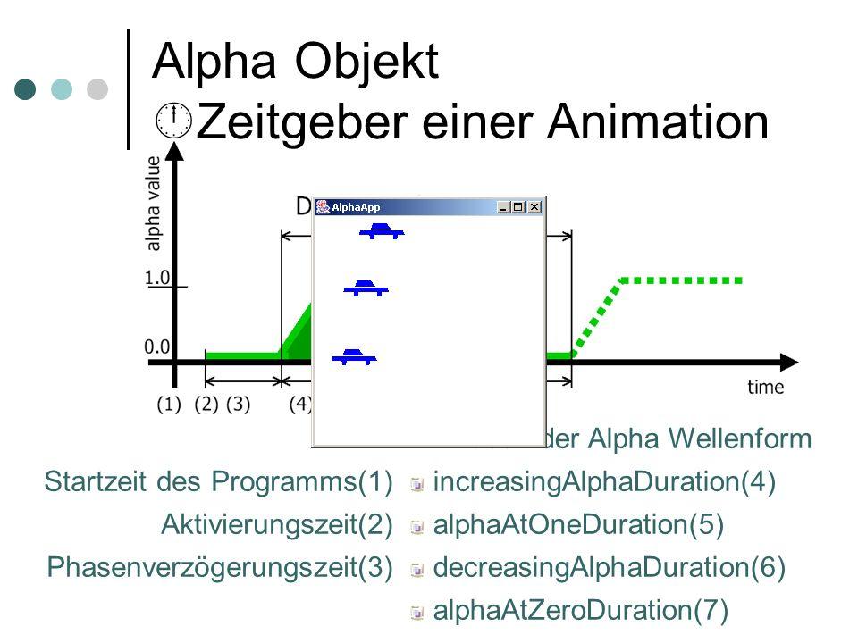 Alpha Objekt Zeitgeber einer Animation
