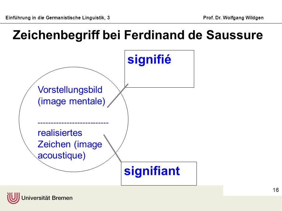 Zeichenbegriff bei Ferdinand de Saussure