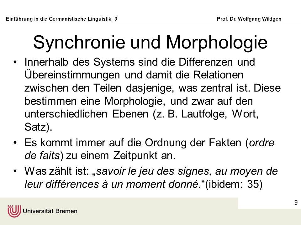 Synchronie und Morphologie