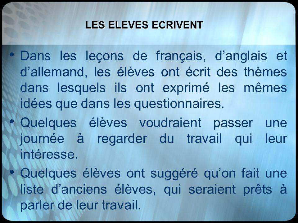 LES ELEVES ECRIVENT