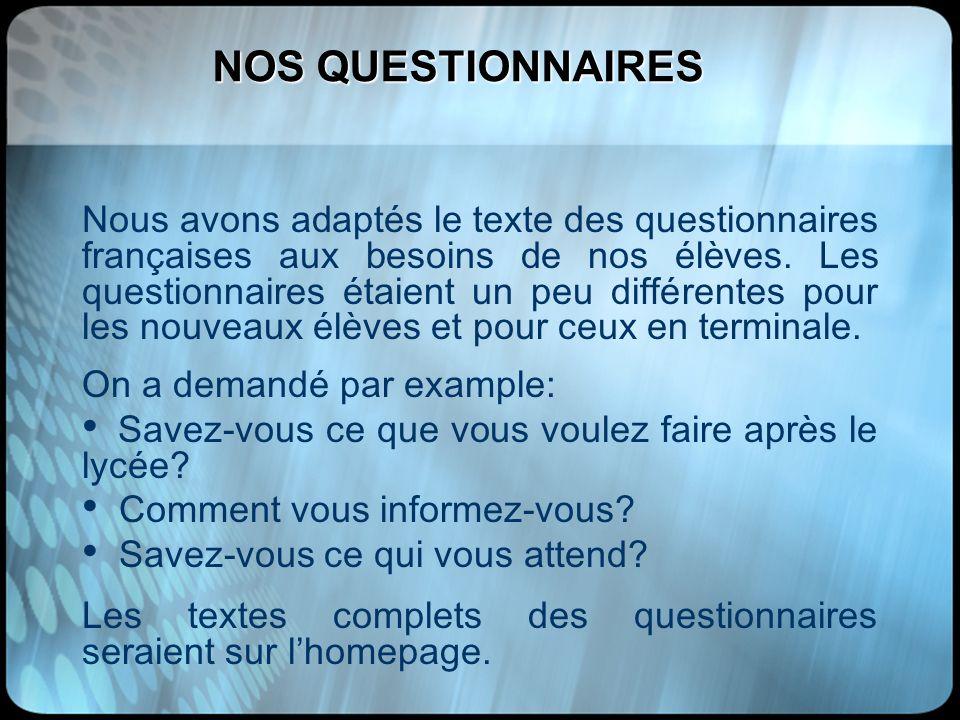 NOS QUESTIONNAIRES
