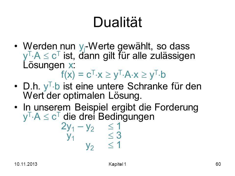 Dualität Werden nun yj-Werte gewählt, so dass yTA  cT ist, dann gilt für alle zulässigen Lösungen x: f(x) = cTx  yTAx  yTb.