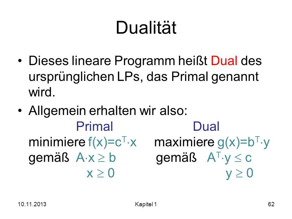 Dualität Dieses lineare Programm heißt Dual des ursprünglichen LPs, das Primal genannt wird.