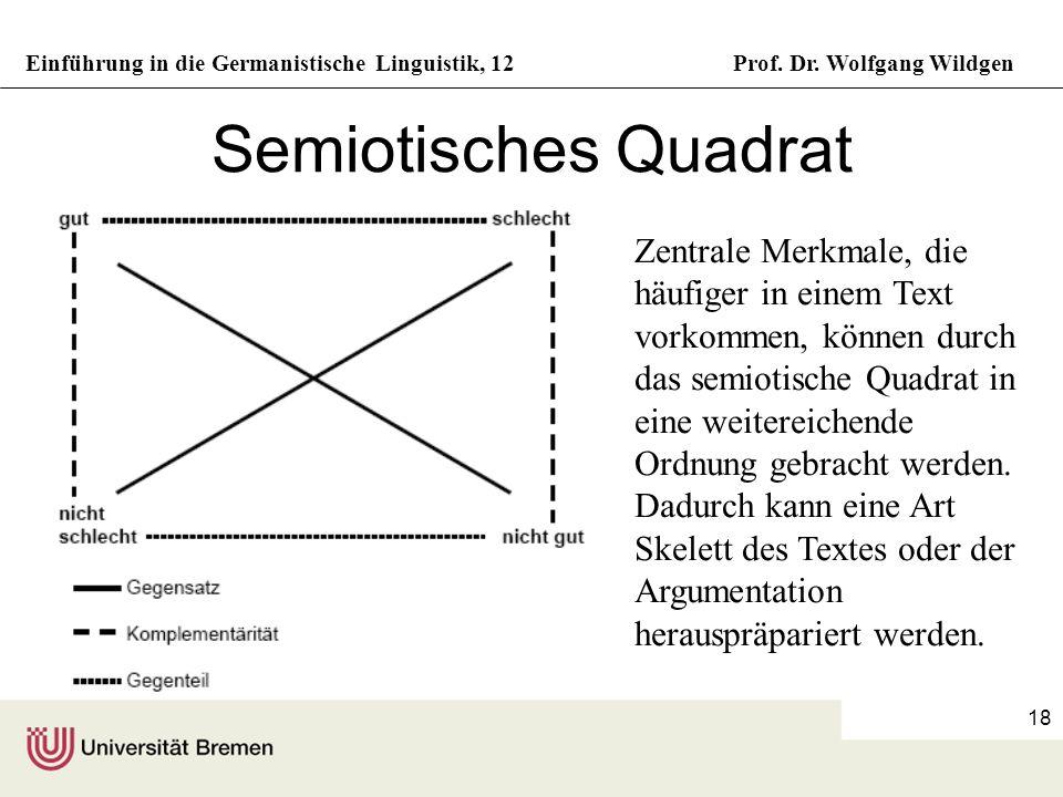 Semiotisches Quadrat