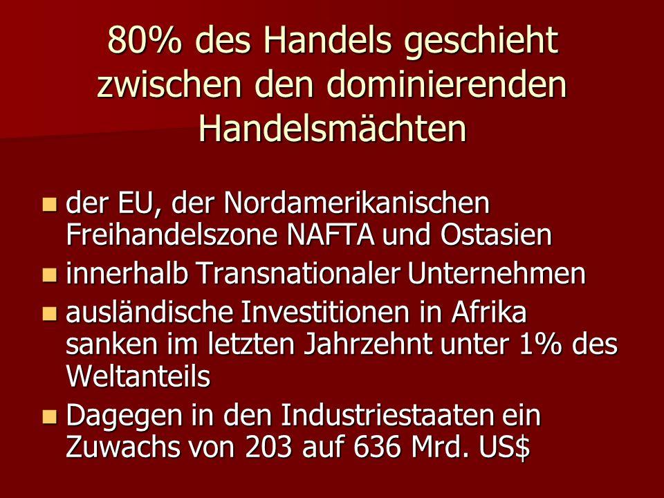 80% des Handels geschieht zwischen den dominierenden Handelsmächten