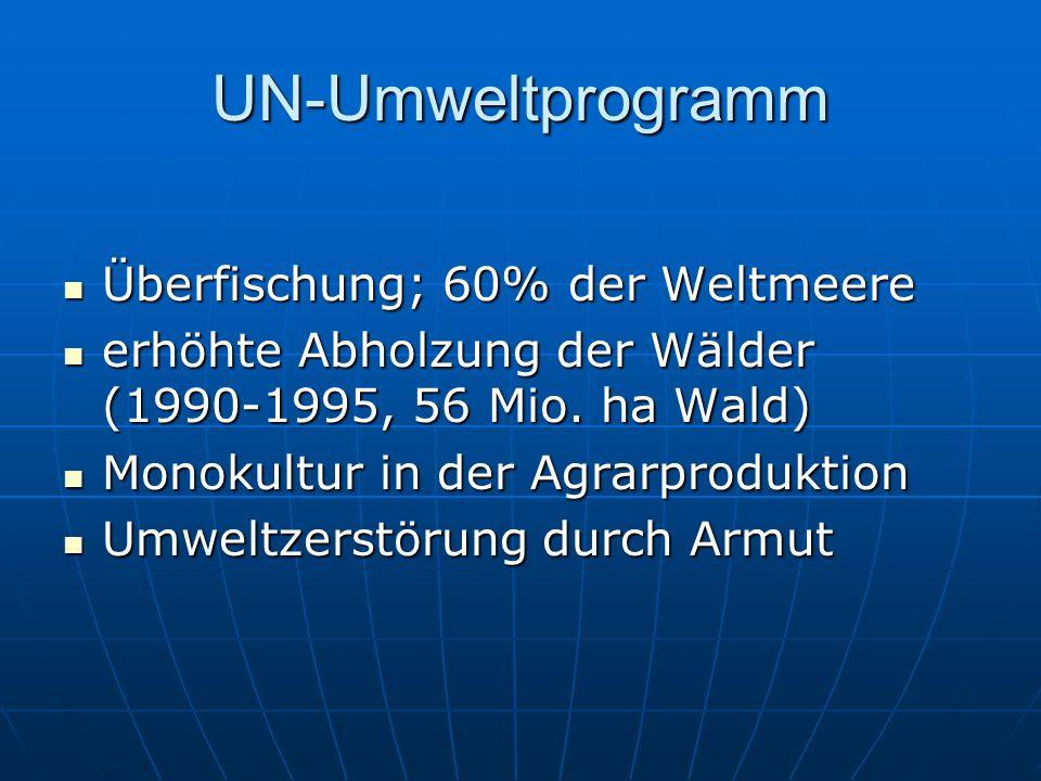 UN-Umweltprogramm Überfischung; 60% der Weltmeere
