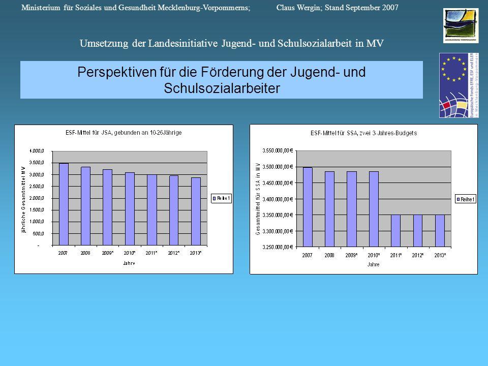 Umsetzung der Landesinitiative Jugend- und Schulsozialarbeit in MV
